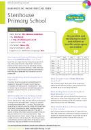 Read Write Inc. Fresh Start: Stenhouse Primary School (PDF)
