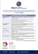 MyMaths and Pupil Premium (PDF)