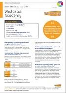 Case Study from Wistaston Academy (PDF)