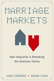 Cover for   Marriage Markets