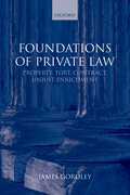 Foundations of Private Law Property, Tort, Contract, Unjust Enrichment