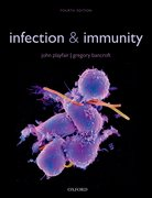 Cover for Infection & Immunity