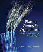 Cover for Plants, Genes, and Agriculture