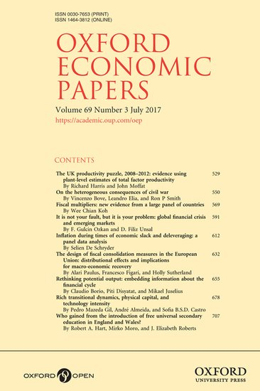 Image result for oxford economic papers